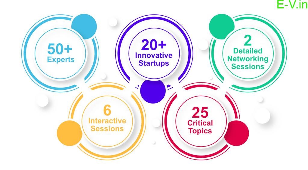 Power2Drive EV conference