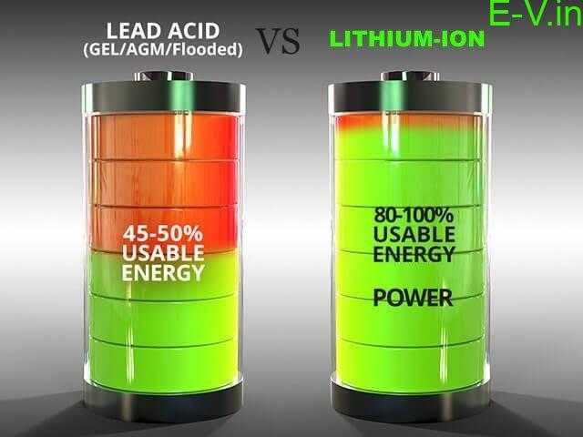 Lead-acid Versus Lithium-ion battery