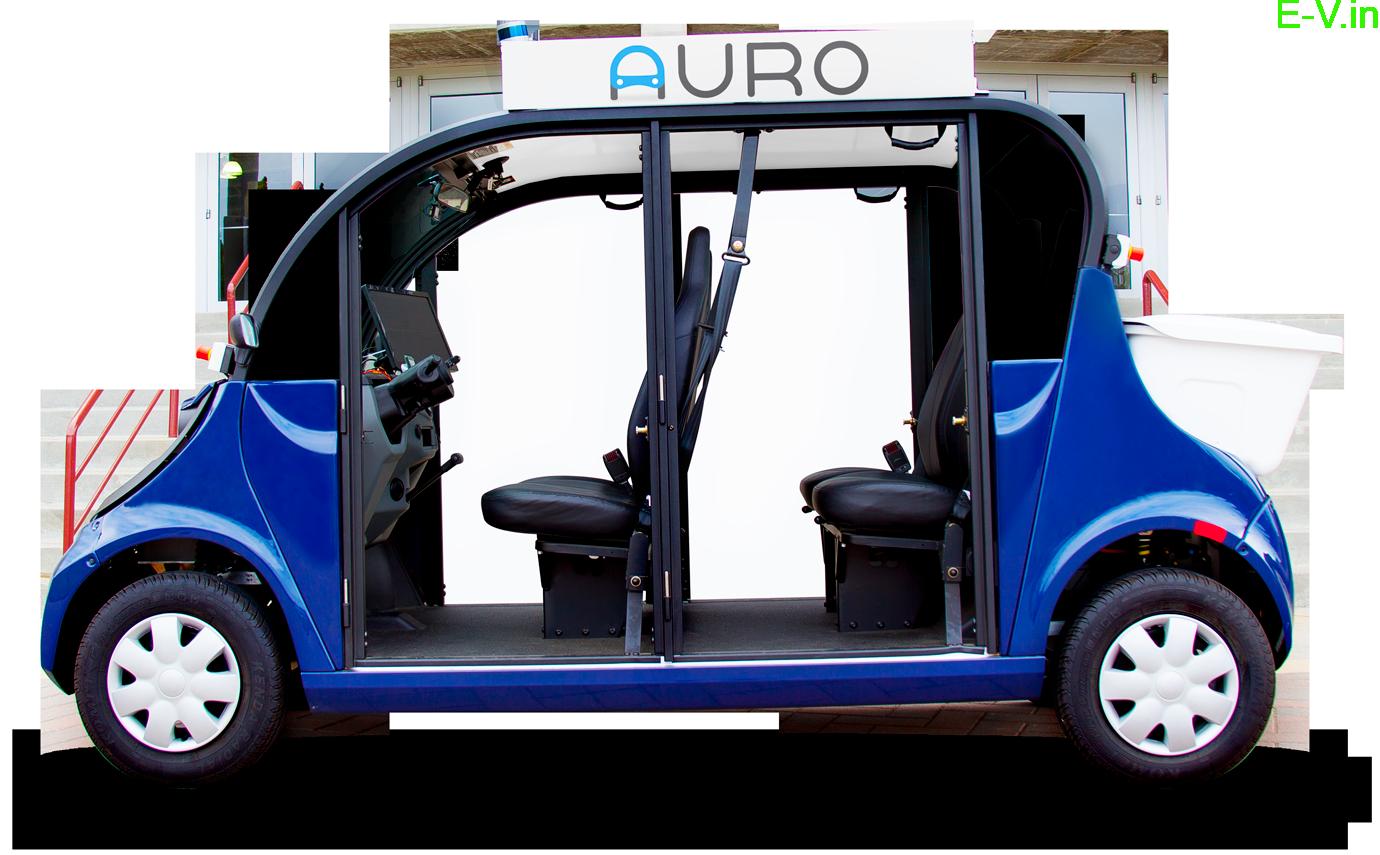 Self-driving technology & Startups