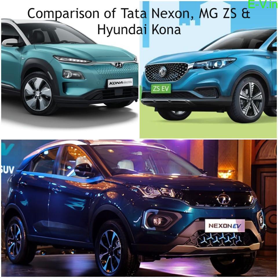 1,071 e-cars sold-Comparison of Tata Nexon, MG ZS & Hyundai Kona