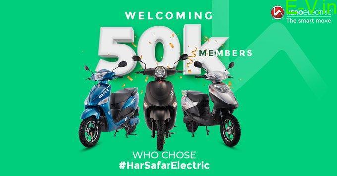 Hero Electric two-wheelers sales